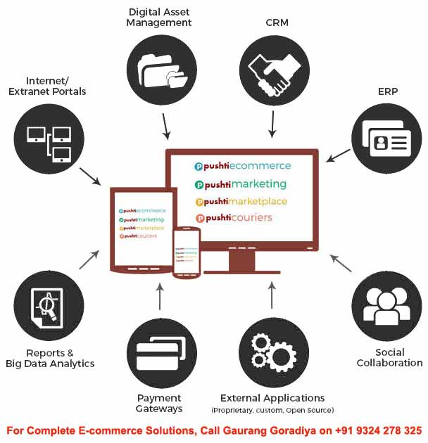 Create Online Store Mumbai, Ecommerce Website Designer Company in Mumbai, Most Flexible Ecommerce Platform, Sell Online India, E-store platform solutions in Mumbai India, Designed for diverse B2B and B2C business models, Experience a full featured development platform with beyond E-commerce capabilities